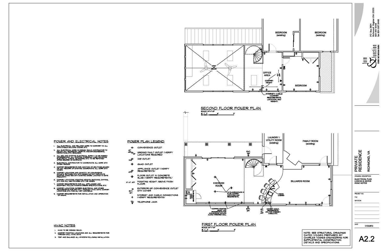 ... of It - Landscape + Interior Design, Richmond, VA I Form & Function