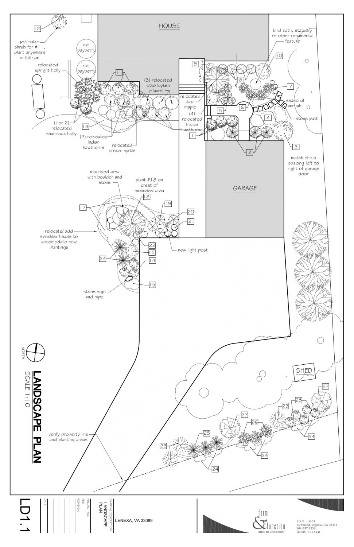 Master landscape plan