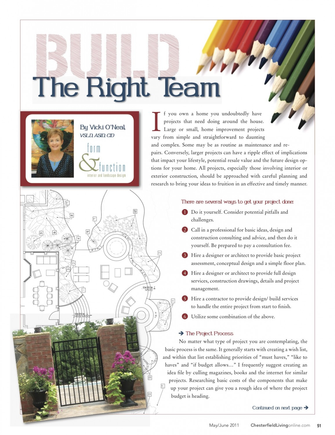 Build the Right Team 1